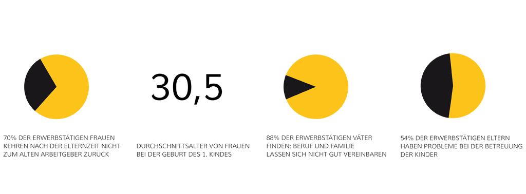 wonderlabz Diagramme yellow.png