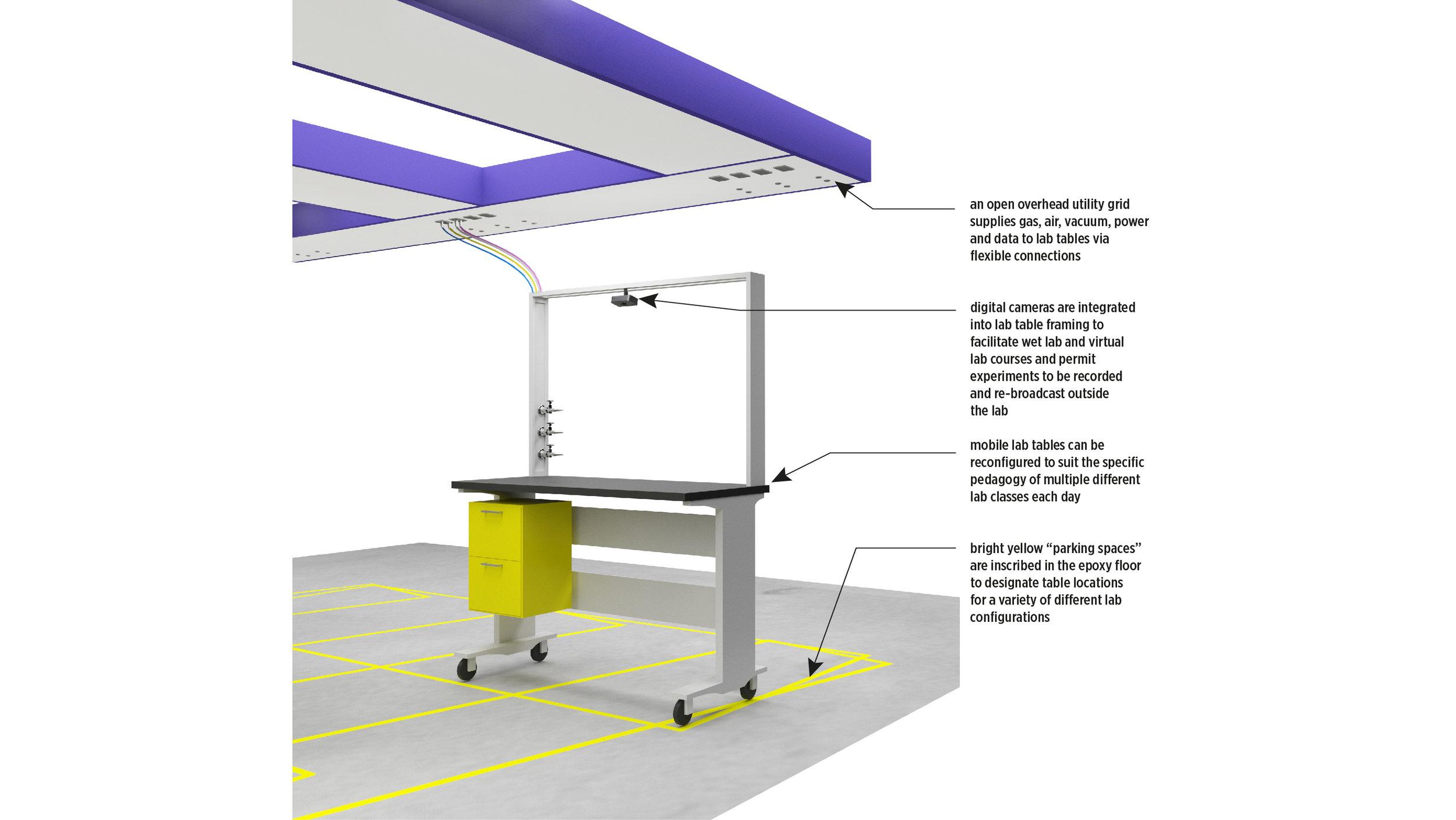 Flexlab-table_002-vertical.jpg