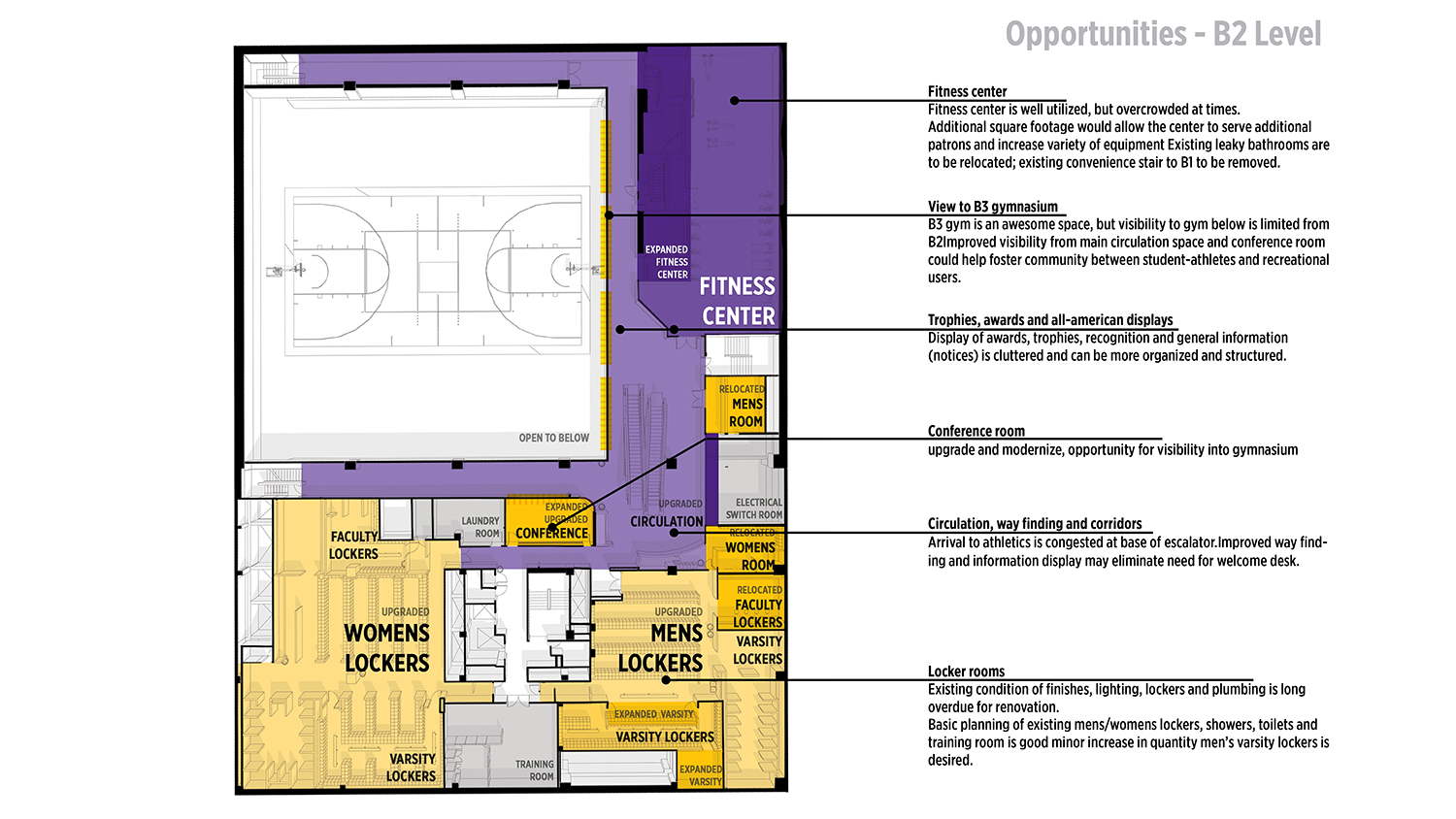 HC Athletics opportunity plan B2.jpg