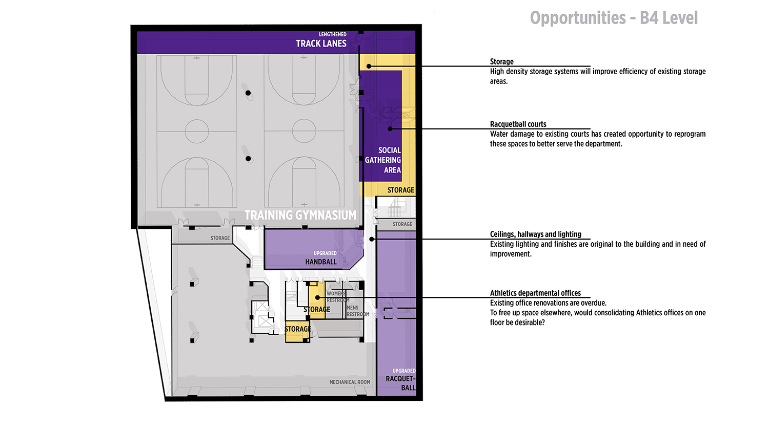 HC Athletics opportunity plan B4.jpg