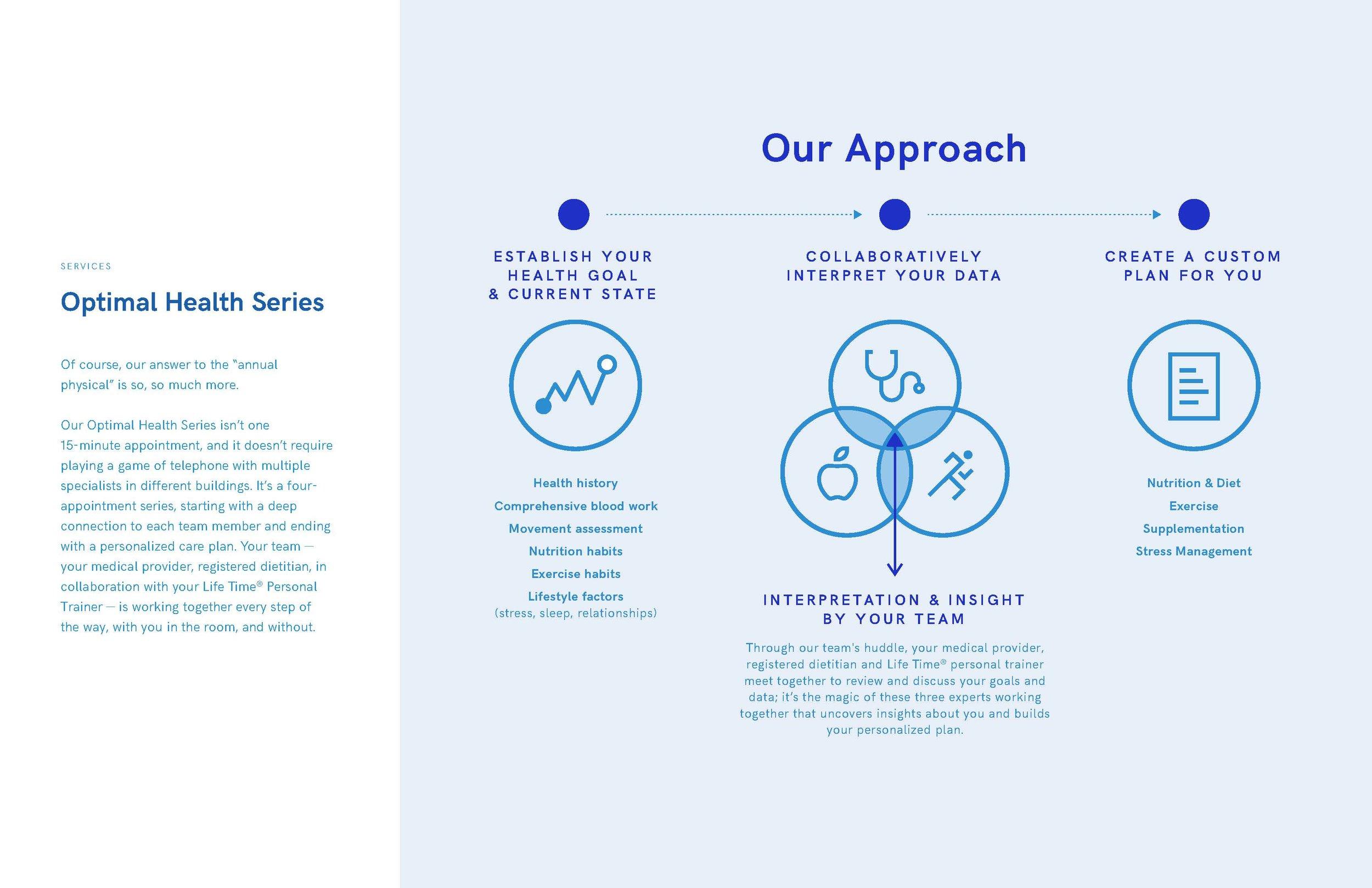 LFT_ltpc_brochure_Chestnut-Hill_preview_Page_3.jpg