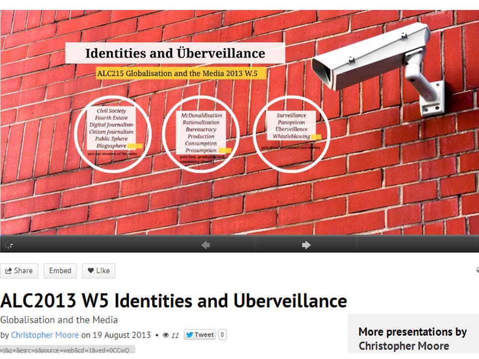 identities and uberveillance.jpg
