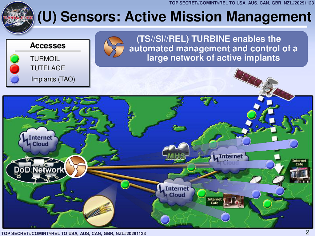Graphic from NSA showing the intent to upscale world-wide automated malware attacks and siphon data to DoD.