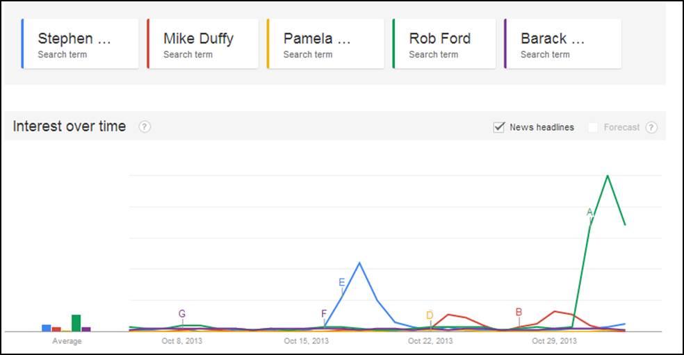 Image: Google Trends