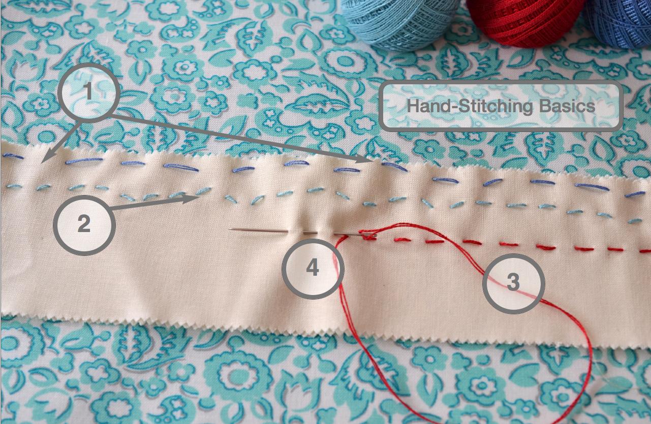 Hand stitching photo.png