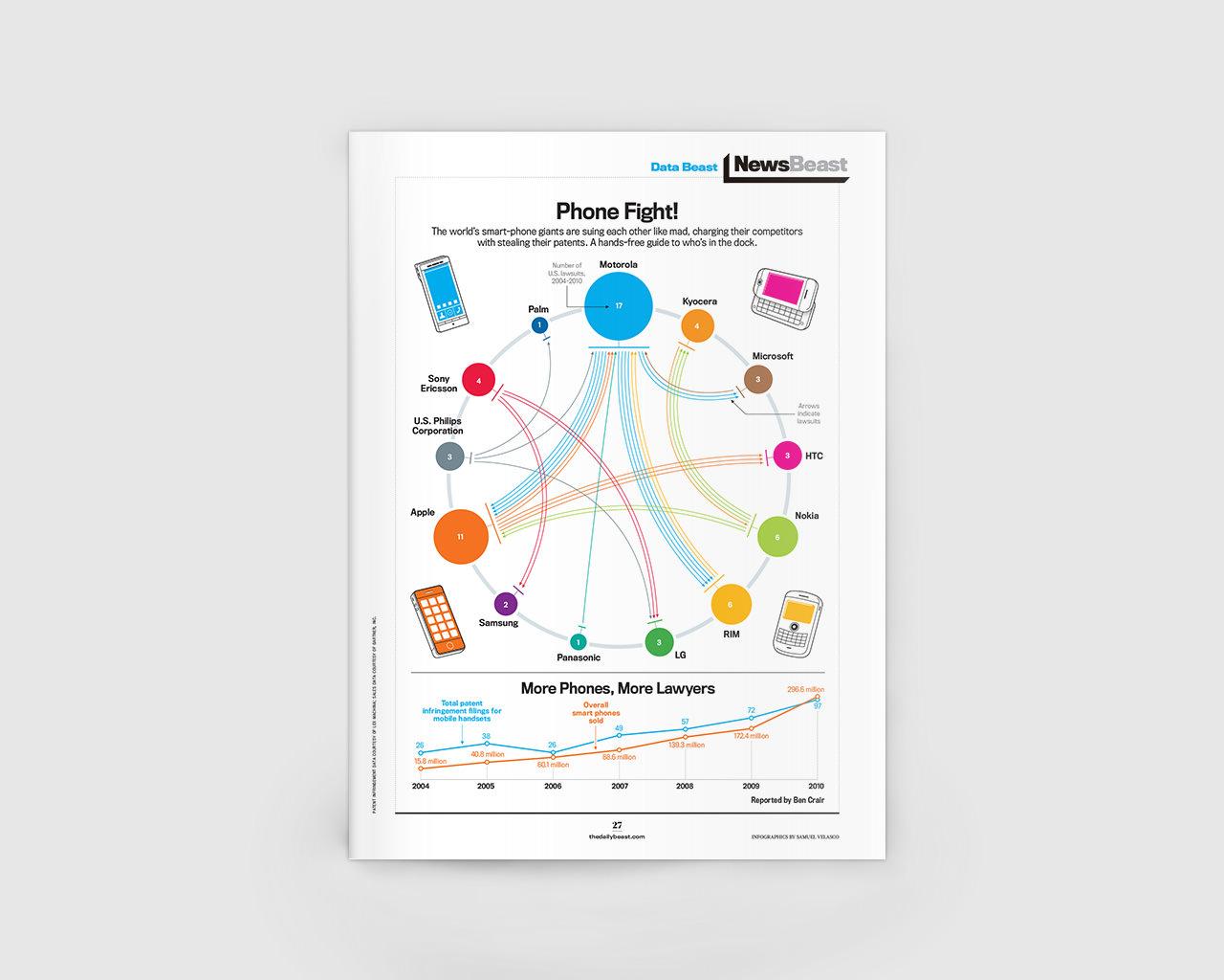 Infographic by  Samuel Velasco