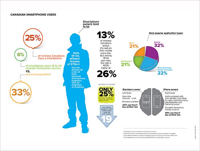 infographics_smartphones.jpg