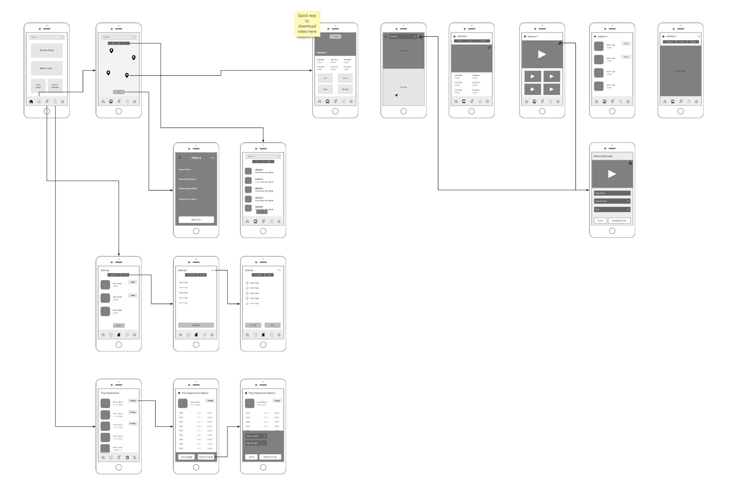 Wireframing Mobile Partner App
