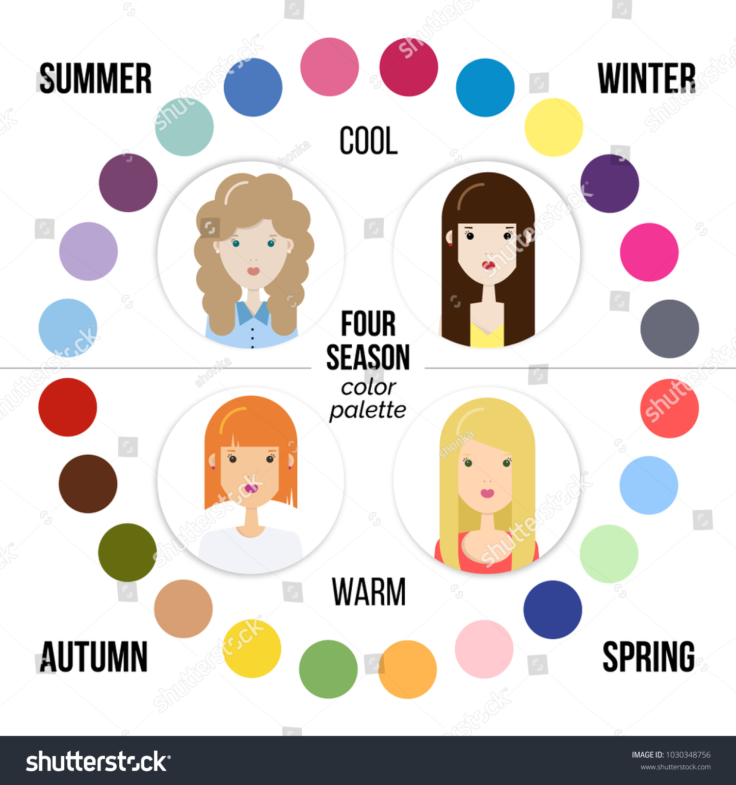 Shutterstock   Seasonal Color Analysis. Best Colors for Winter, Spring, Summer and Autumn color type