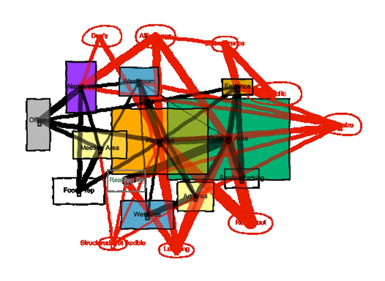 BAD-7-Adjacenty Diagram.jpg