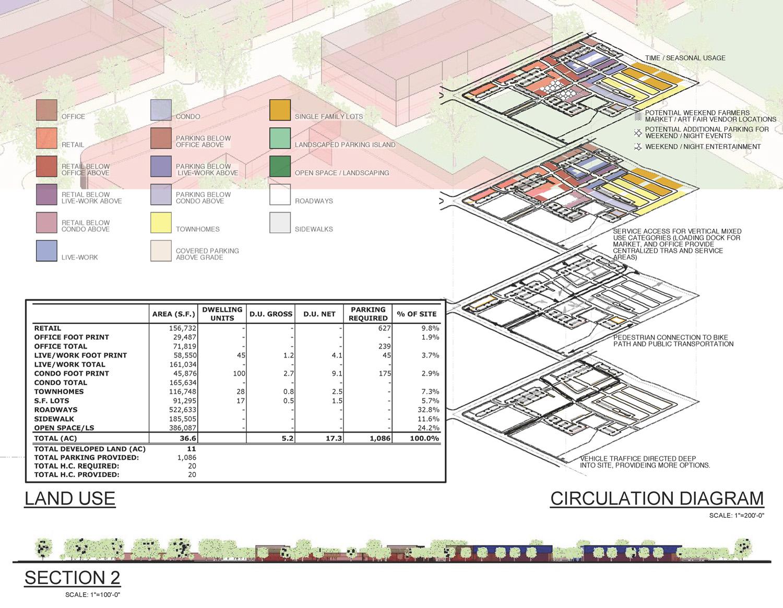 Site Planning-2-Diagram.jpg