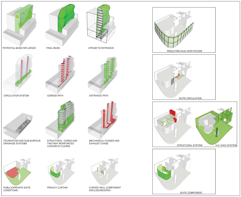Da Hotel-6-Diagrams-Systems.jpg