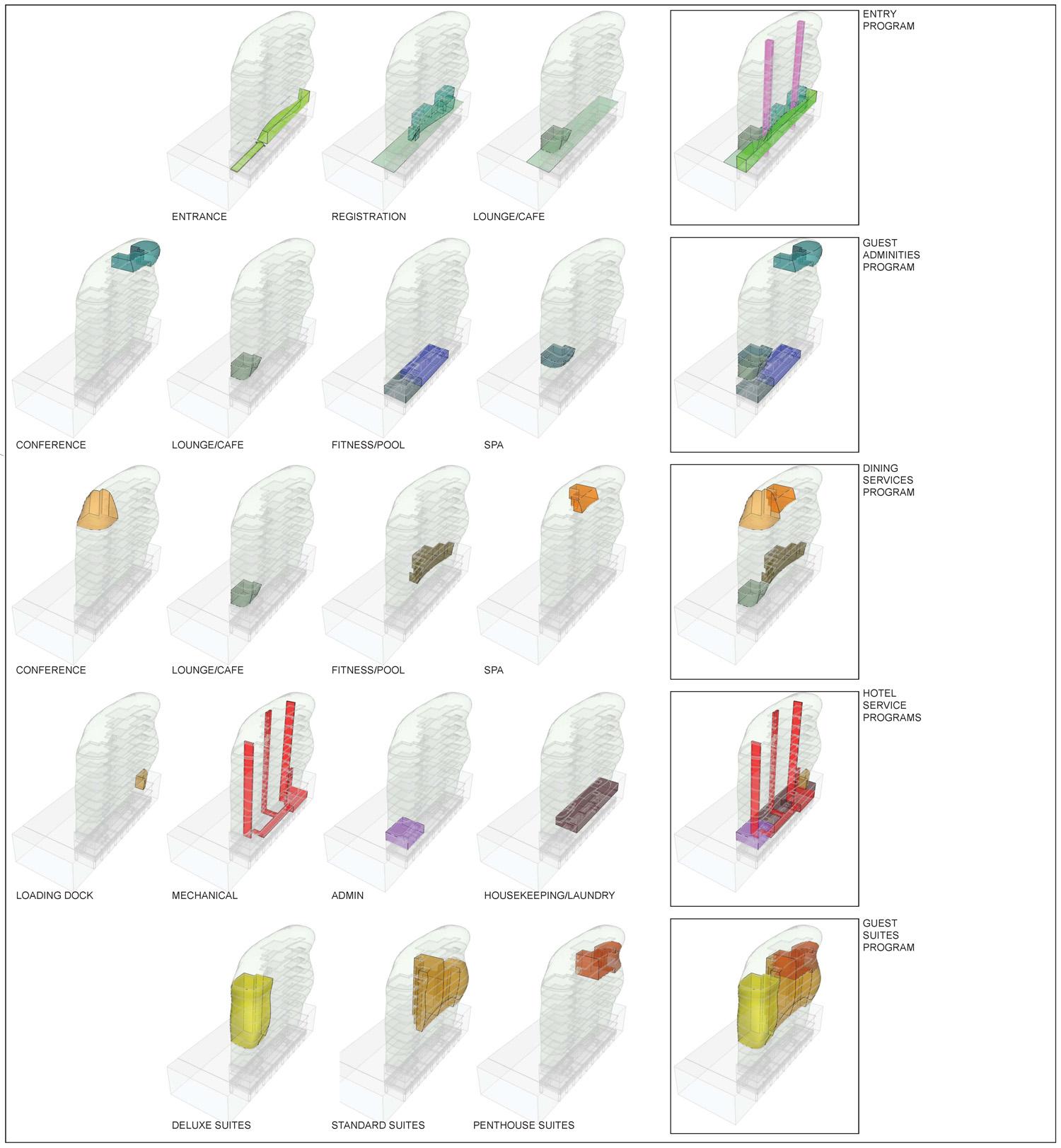 Da Hotel-7-Diagrams-Program.jpg