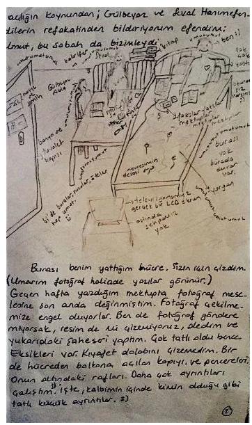 Lettre et dessin de Nuriye Gülmen