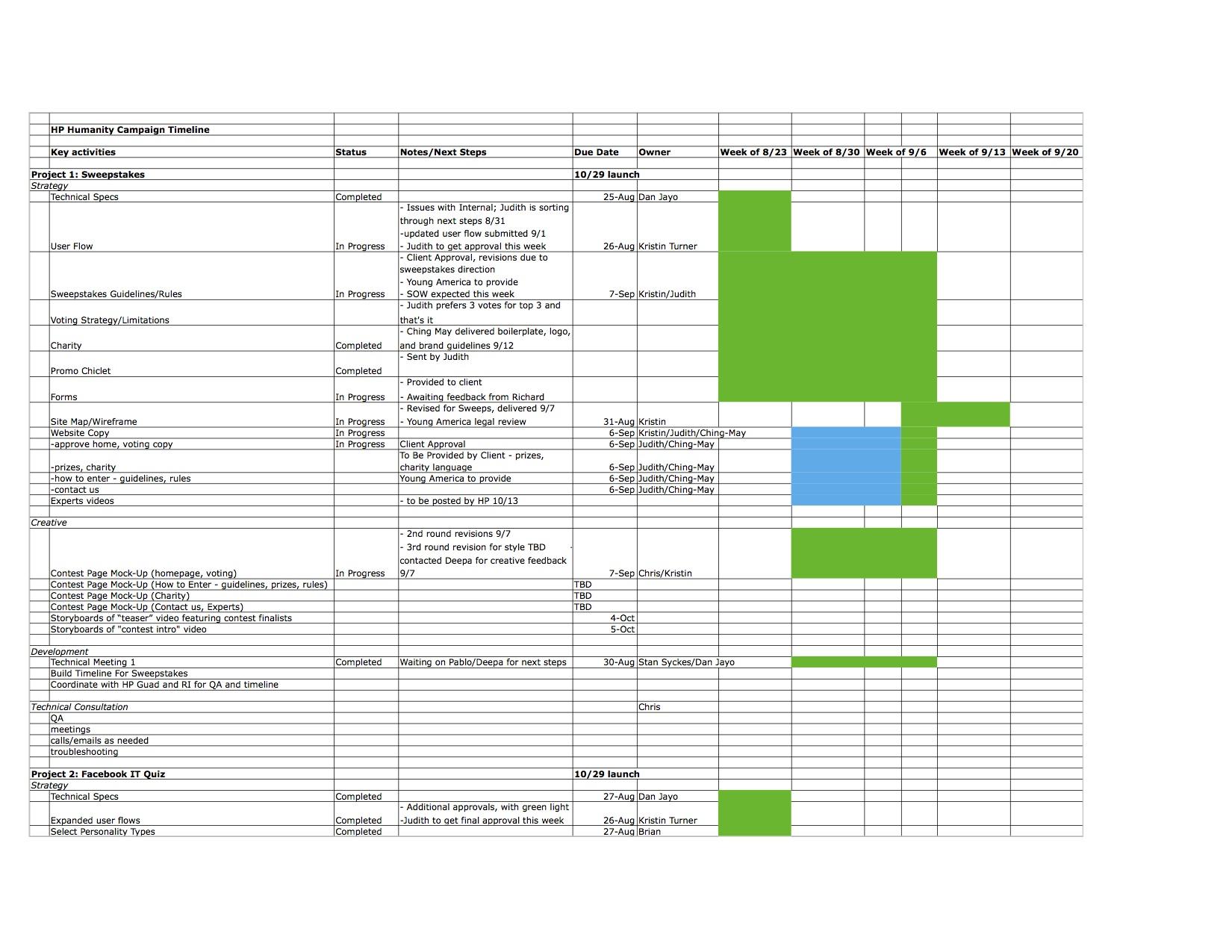 HP_Humanity_Timeline09132010.jpg