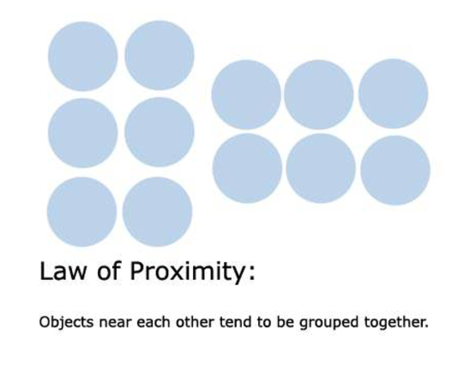 resized_proximity.png