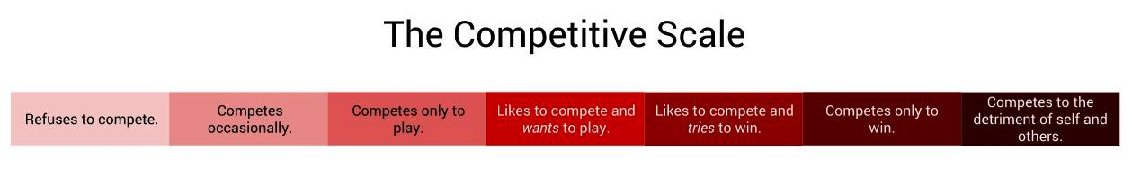 The Competitive Scale 2.jpg