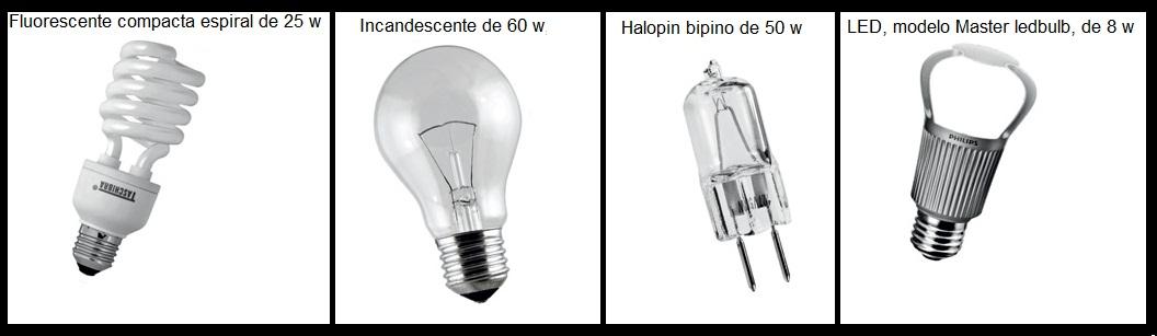 Conheça todas as lâmpadas usadas no mercado hoje