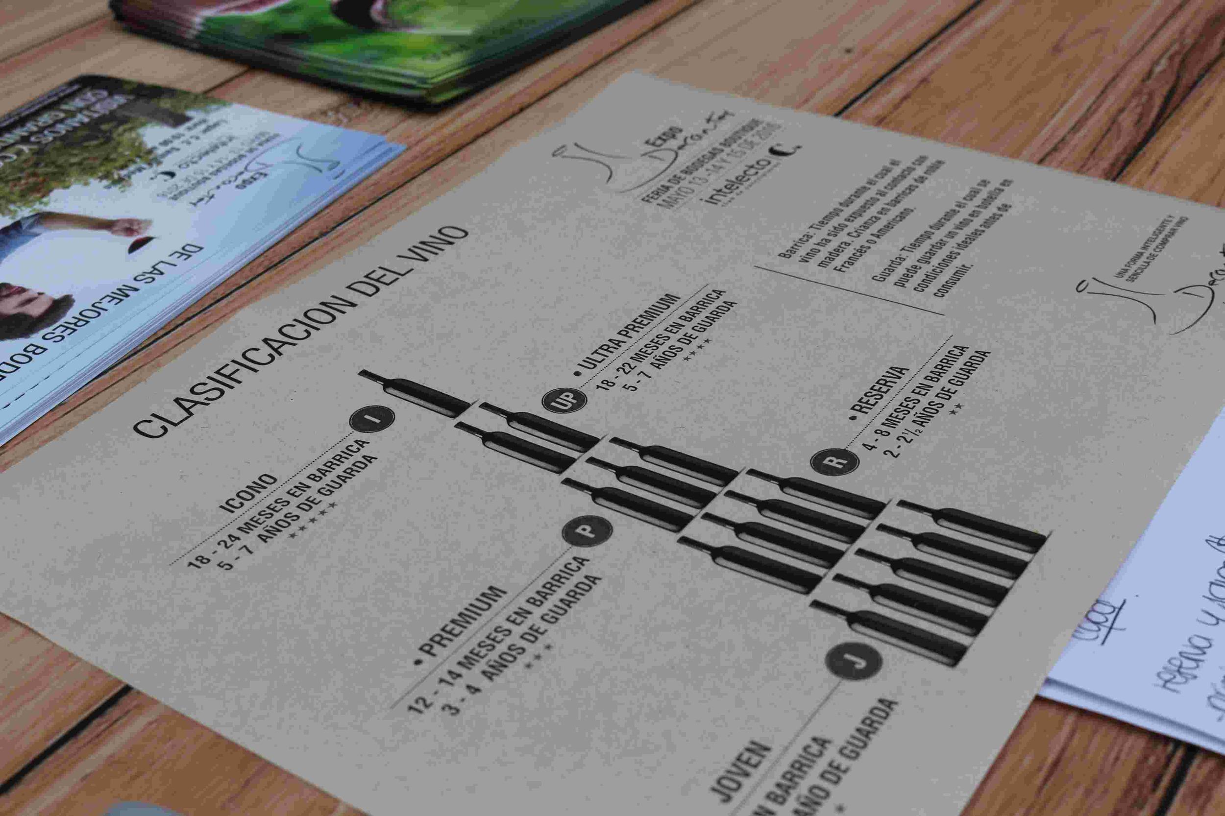 Clasificación de vinos.jpg