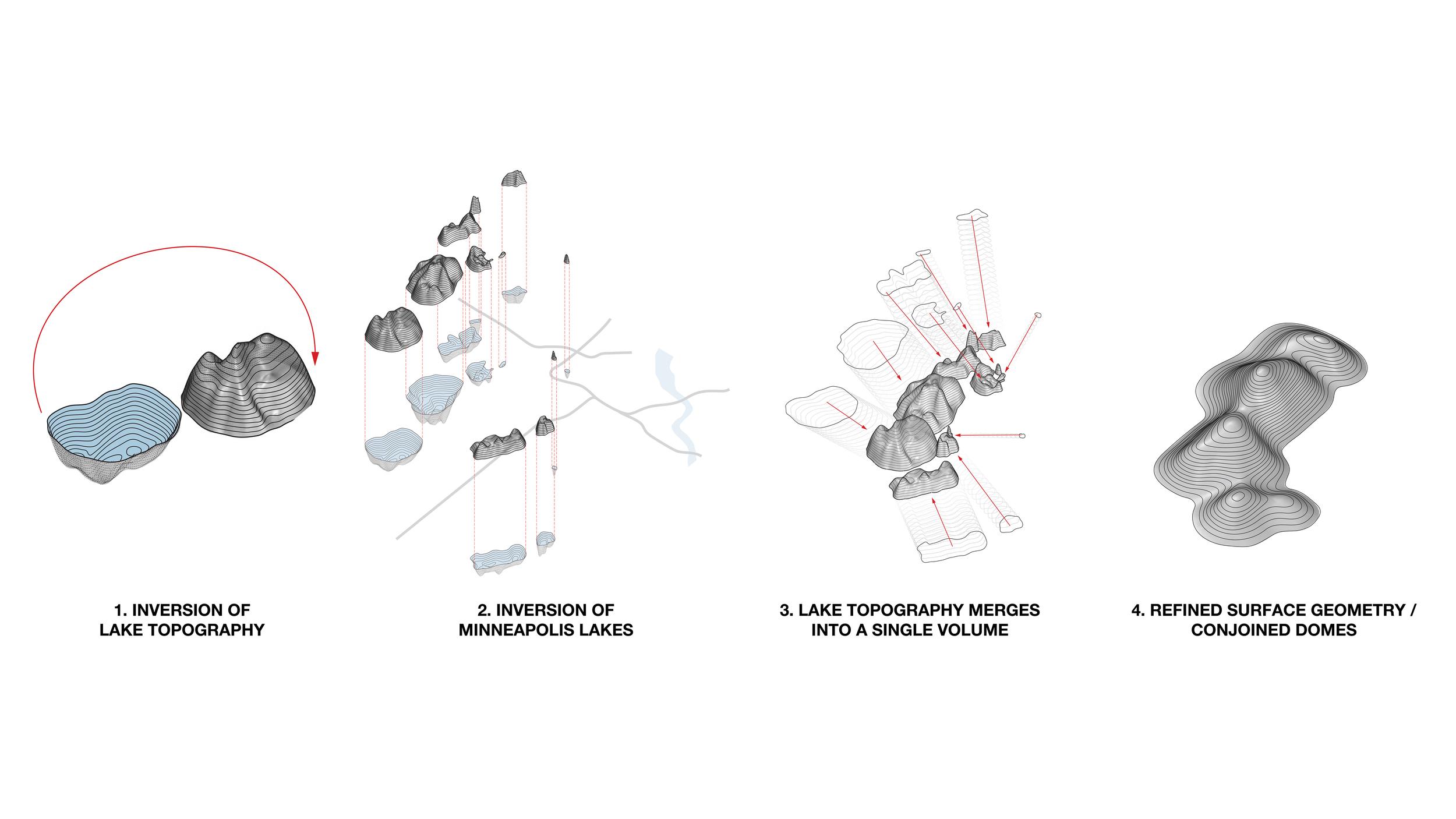Evolutionary / Conceptual Diagrams