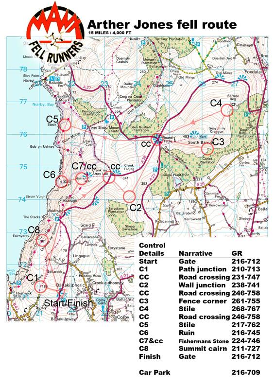 Arthur Jones Race Route