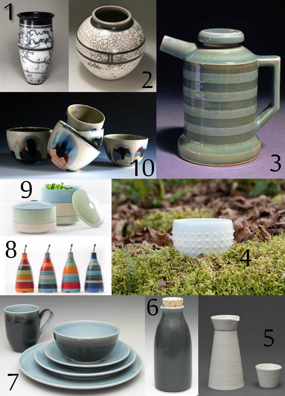 Ceramics,+Part+II.jpg
