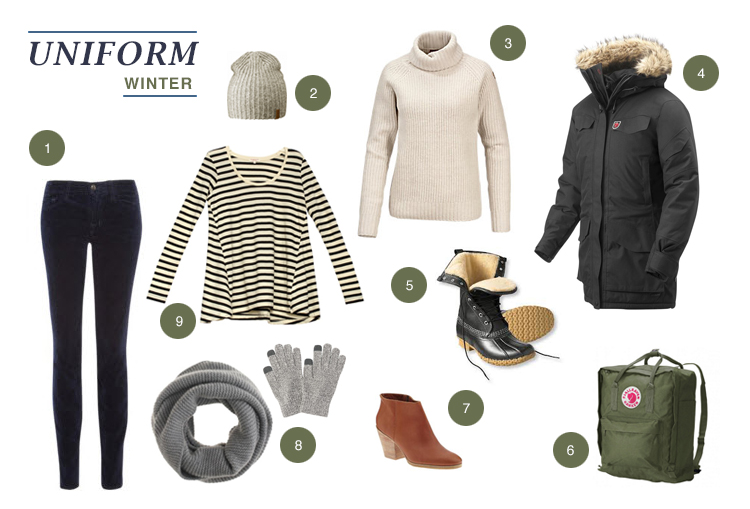 My uniform for winter.Scroll to bottom of post for complete list of sources.