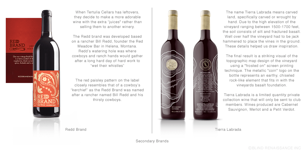 Secondary brands produced by Tertulia Cellars to reach a wide variety of wine enthusiasts.