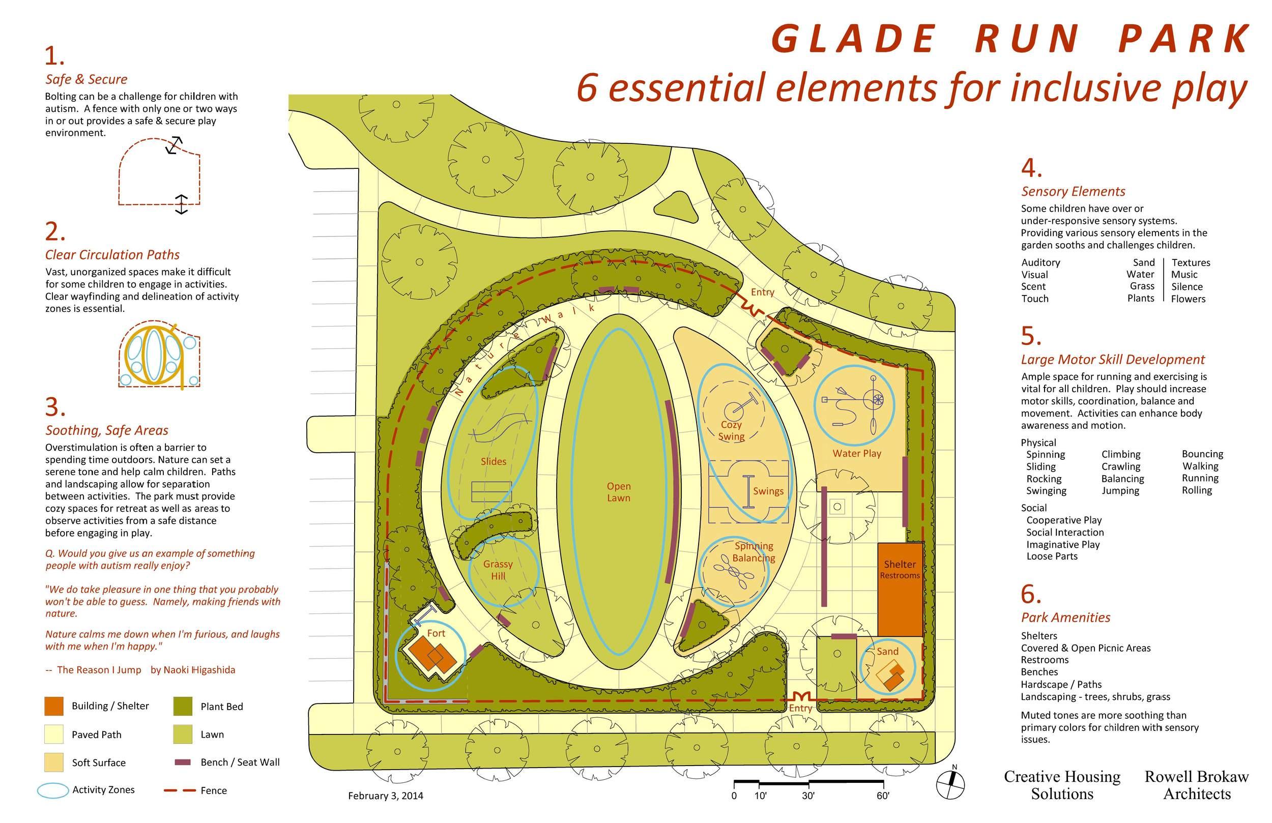 2014-02-20_Glade Run_Park Site Plan.jpg