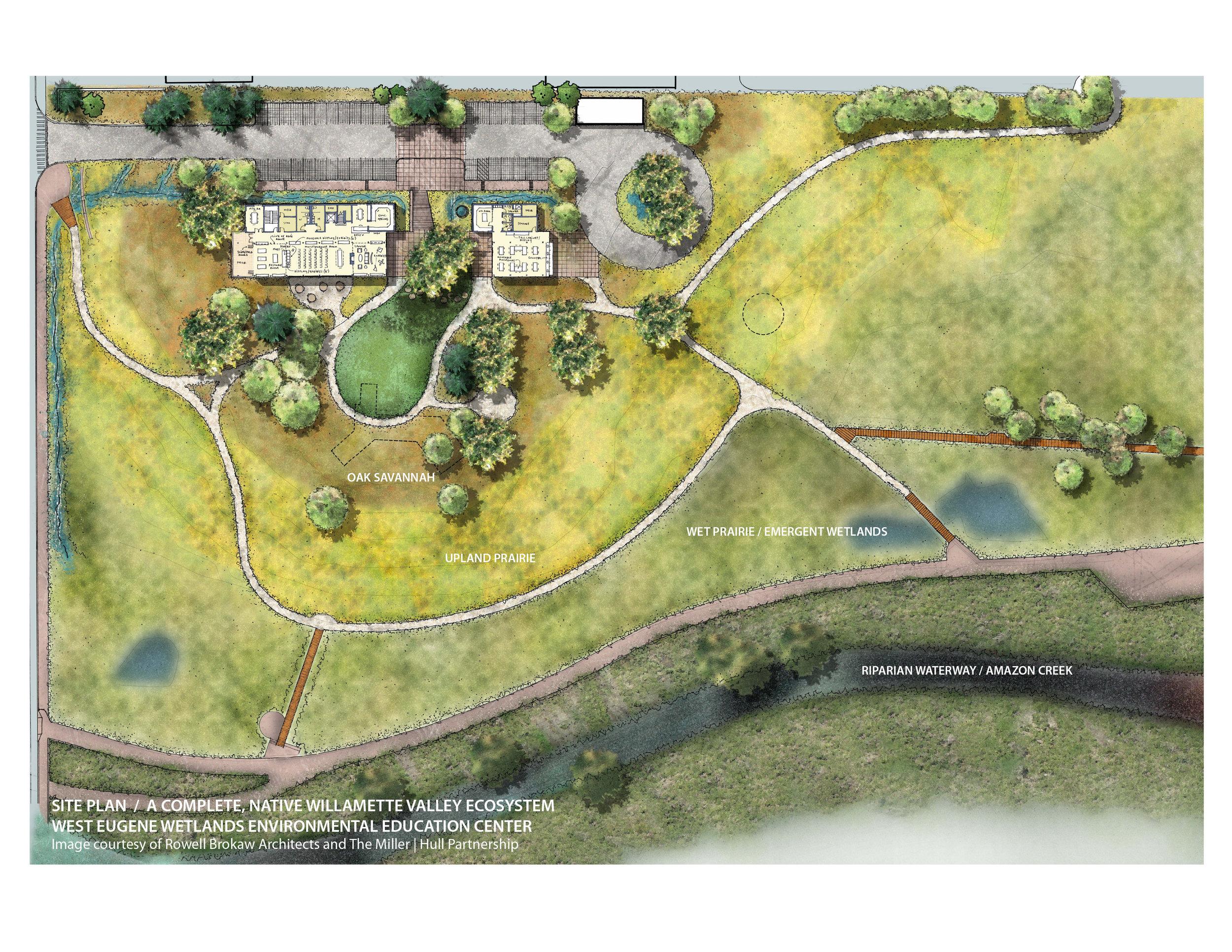 City of Eugene West Eugene Wetlands Education Center Master Plan