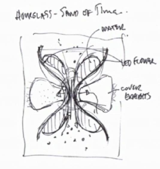 hourglass_sketch.jpg