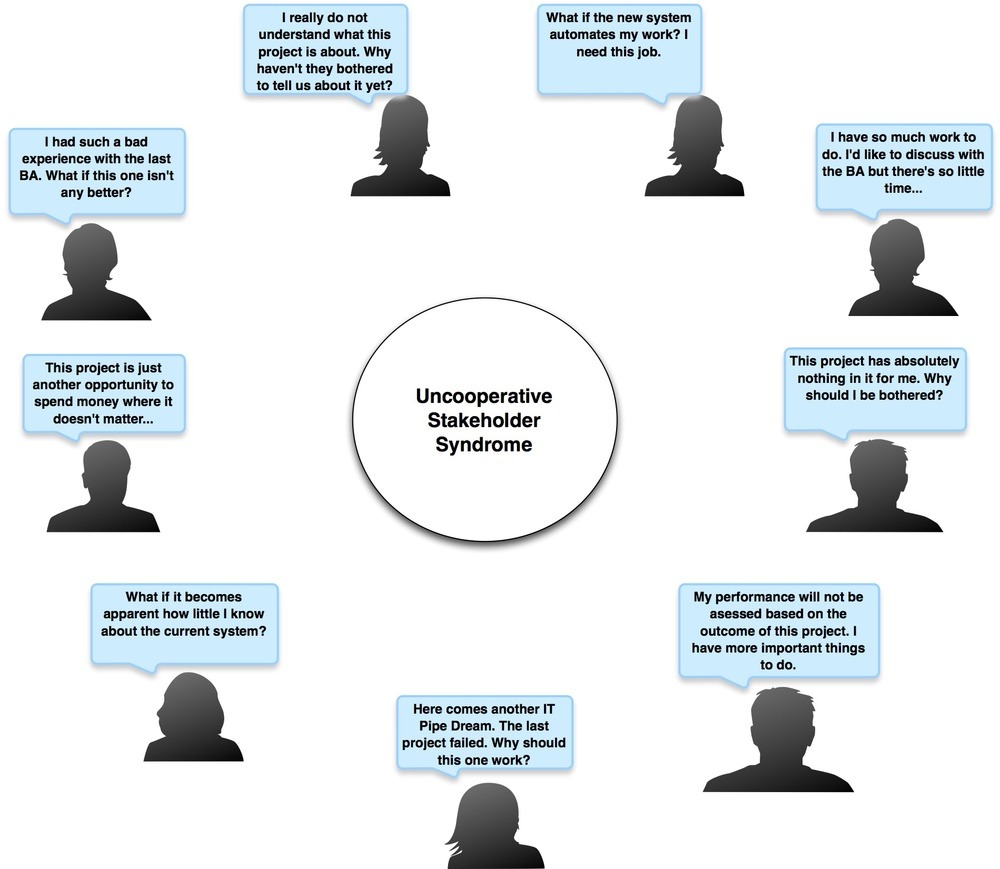 Why are some stakeholders difficult and uncooperative?