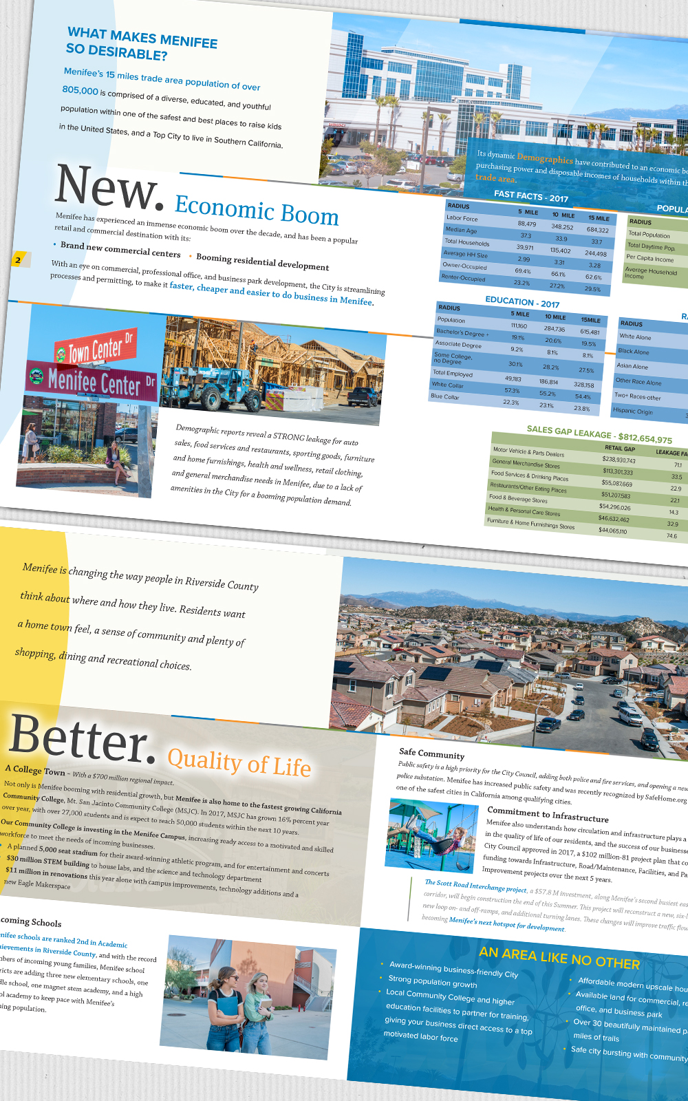 City of Menifee Business, Retail and Quality of Life