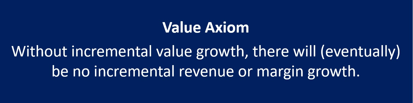Value Creation Should Precede Revenue Creation