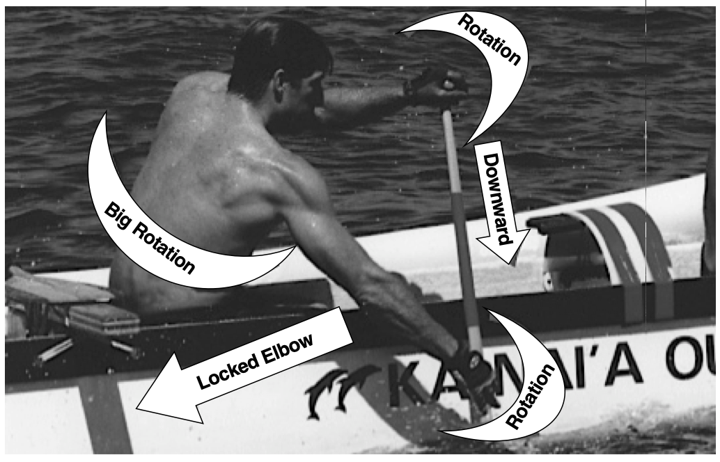 0ca17bf34e Mid 90s Hawaii - this mechanical, locked arm approach to OC paddling was  commonly adopted