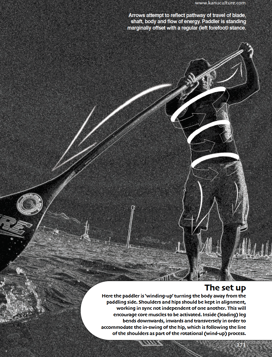 Taken from Stand Up Paddle A Paddlers Guide book - part of many pages and illustrations very much more detailed http://kanuculture.com/stand-up-paddle-boarding-book