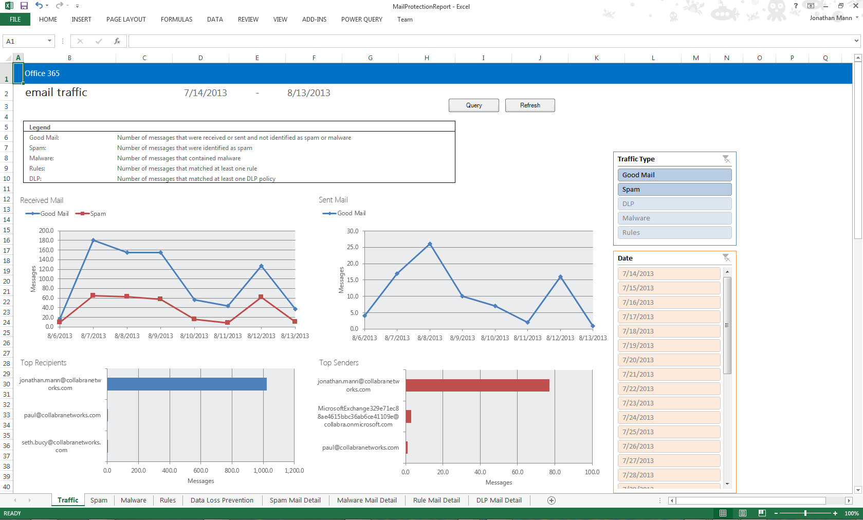 Exchange Email Protection Reports Office 365.PNG