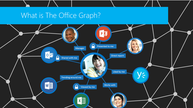 """See the video in full screen mode below:  Office Graph was announced last week in the Microsft SharePoint Conference keynote. You can get a closer look at Oslo by watching this Garage Series for Office 365 episode, shot live while on location at the SharePoint conference, with host Jeremy Chapman and Cem Aykan.  Next-generation search and discovery – let information find you.  The goal for Oslo (Office Graph) was not just to reimagine search, but to help people get their work done in a quicker, more informed, and even delightful manner. After all, your job isn't just to """"search."""" You use search as a tool to get your actual job done. This more ambitious goal drove us to ask how we could remove the information silos that exist across applications, better support information discovery, and enable teams to work together as a network. The result is not just a search solution, but a new way of working – proactive, transformational, and delightful. Oslo is the first in a new breed of intelligent and social work experiences."""