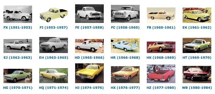 Holden Ute History — richard lewis
