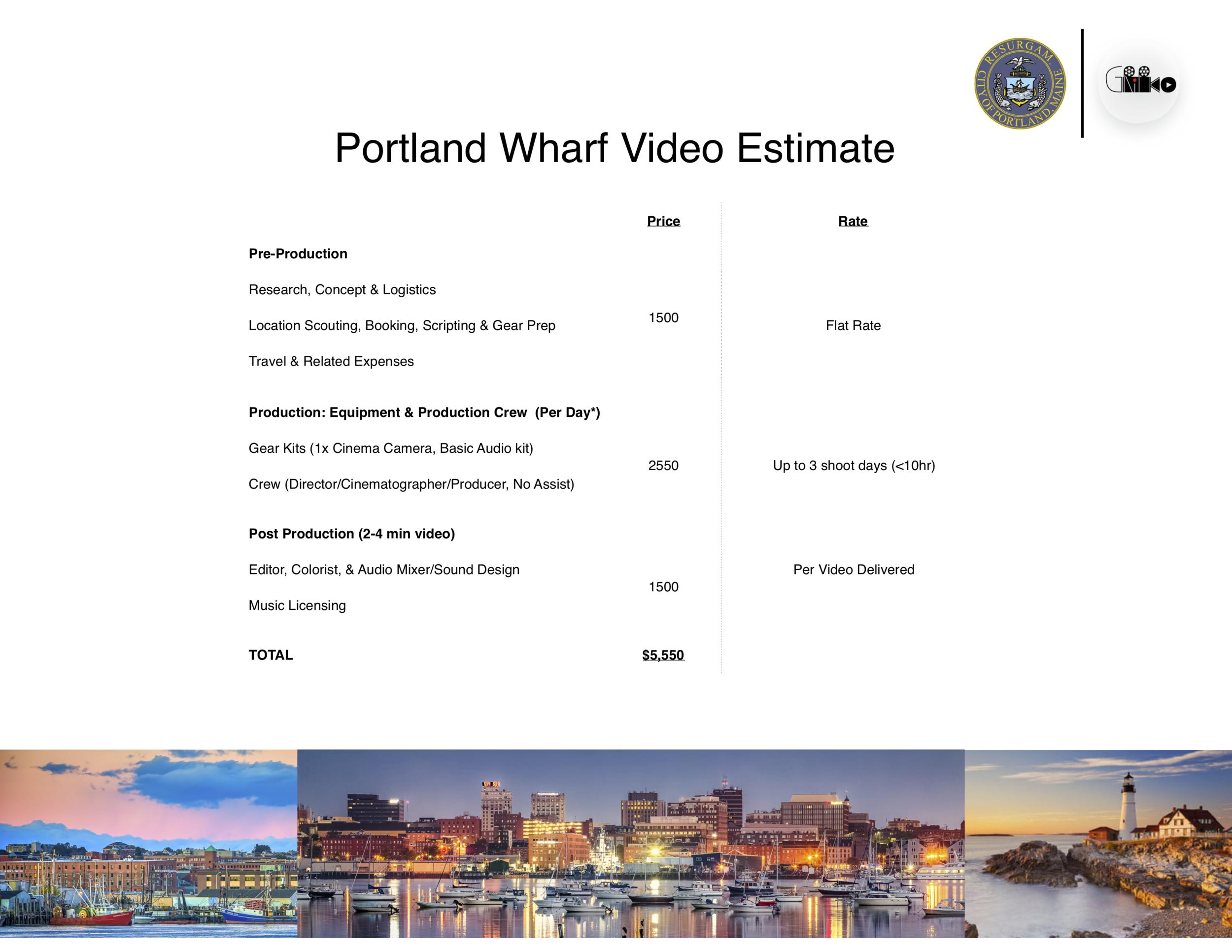 Portland Wharf.png