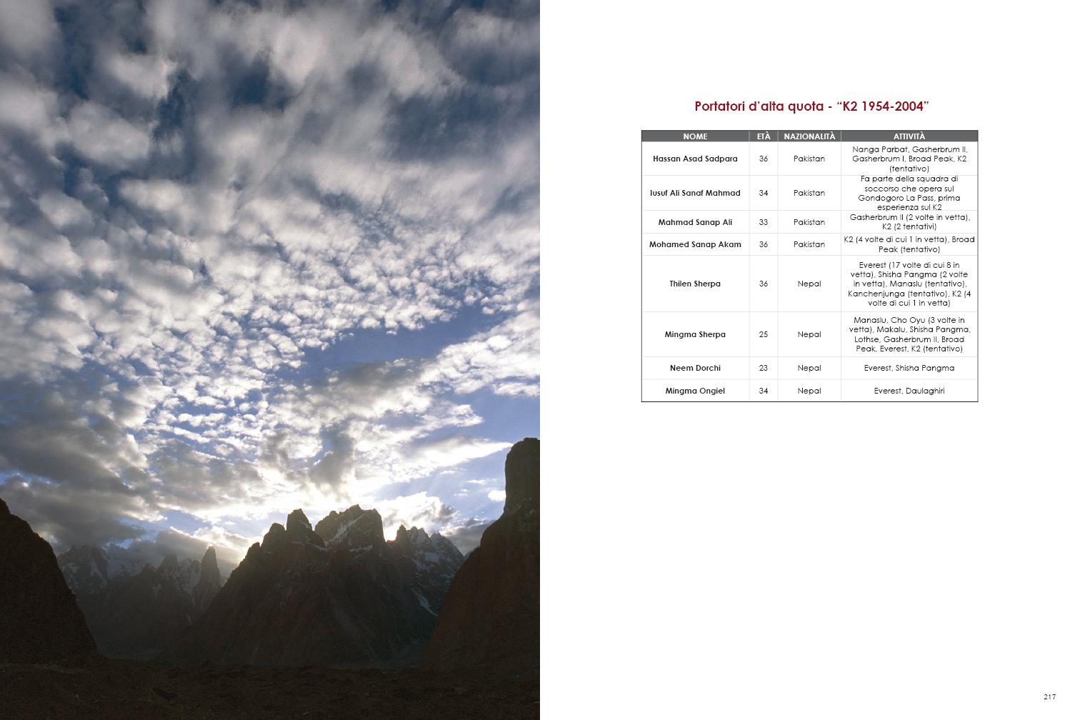 K2 EXPEDITION 1954-2004 Giuseppe Ghedina Fotografo - 110.jpg