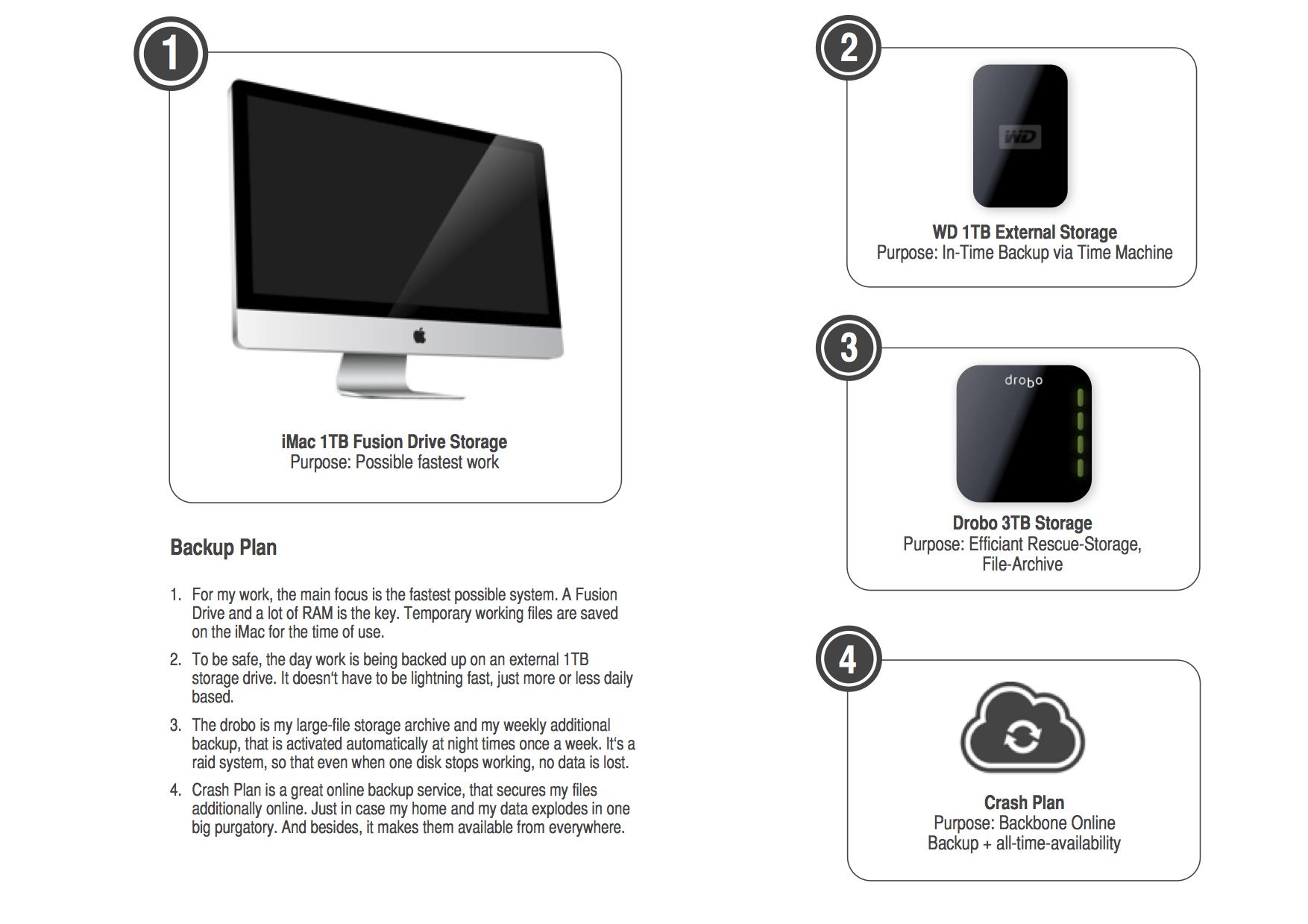Backup Concept.png