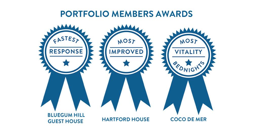 Portfolio Awards