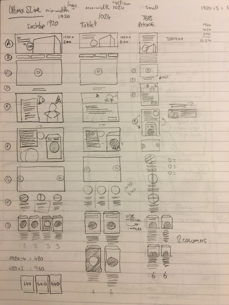 More detailed view of the final draft for Hotpoint's 'Ultima S-Line' page