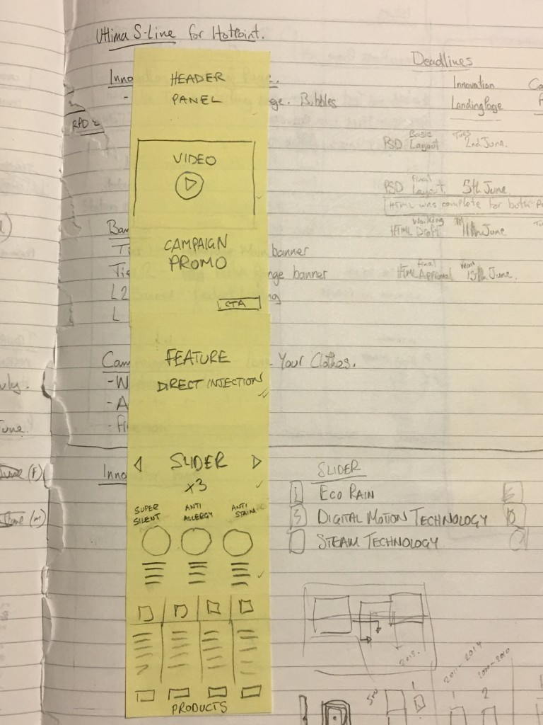 Original mobile first layout for the Hotpoint 'Ultima S-Line'.