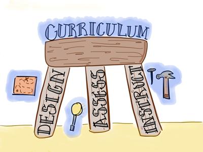 Curriculum.png