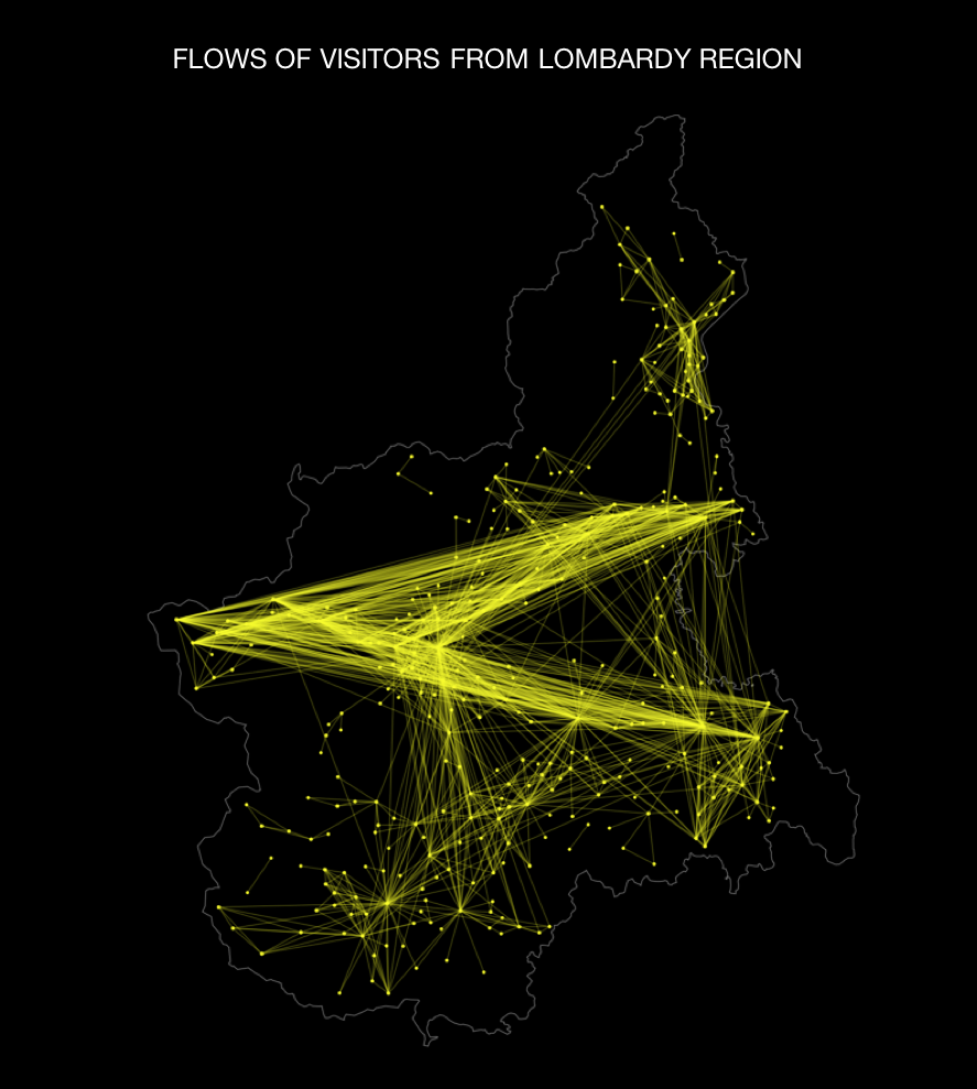 Main flows for visitors from Lombardy.png