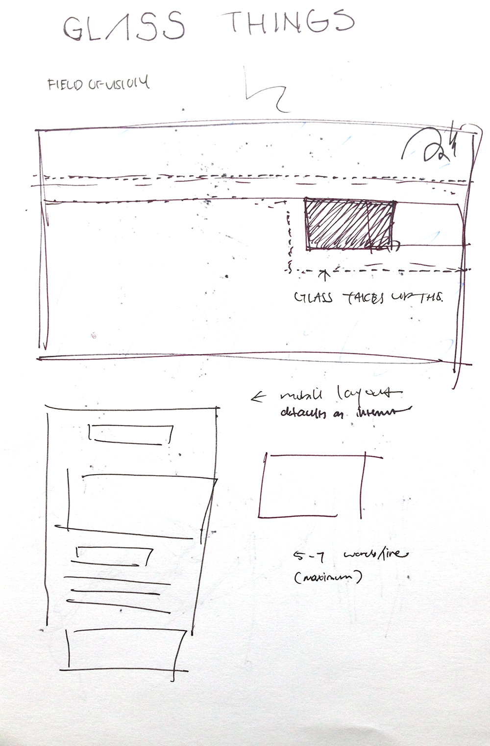 a sketch comparison of Glass vs. field of vision vs. mobile