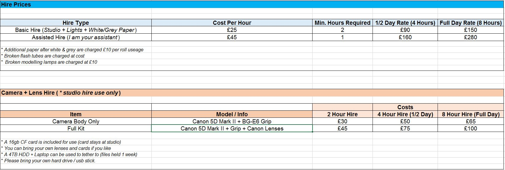 Dec 2018 - Studio Hire + Camera Hire - Rates.JPG