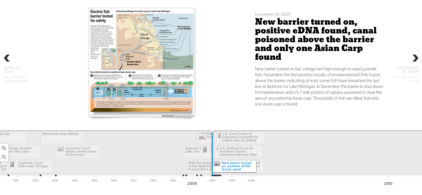 Timeline JS generator used to compile information on histories of Asian Carp, the Chicago River and where the two histories intersect.